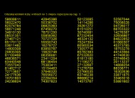 Program do nauki szybkiego czytana: Kolumny liczb pozwala na szybkie przyswajanie informacji
